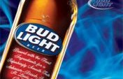 Best Selling Beers Around the World