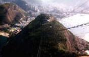Rio Info and Top Picks – Rio de Janeiro, Brazil